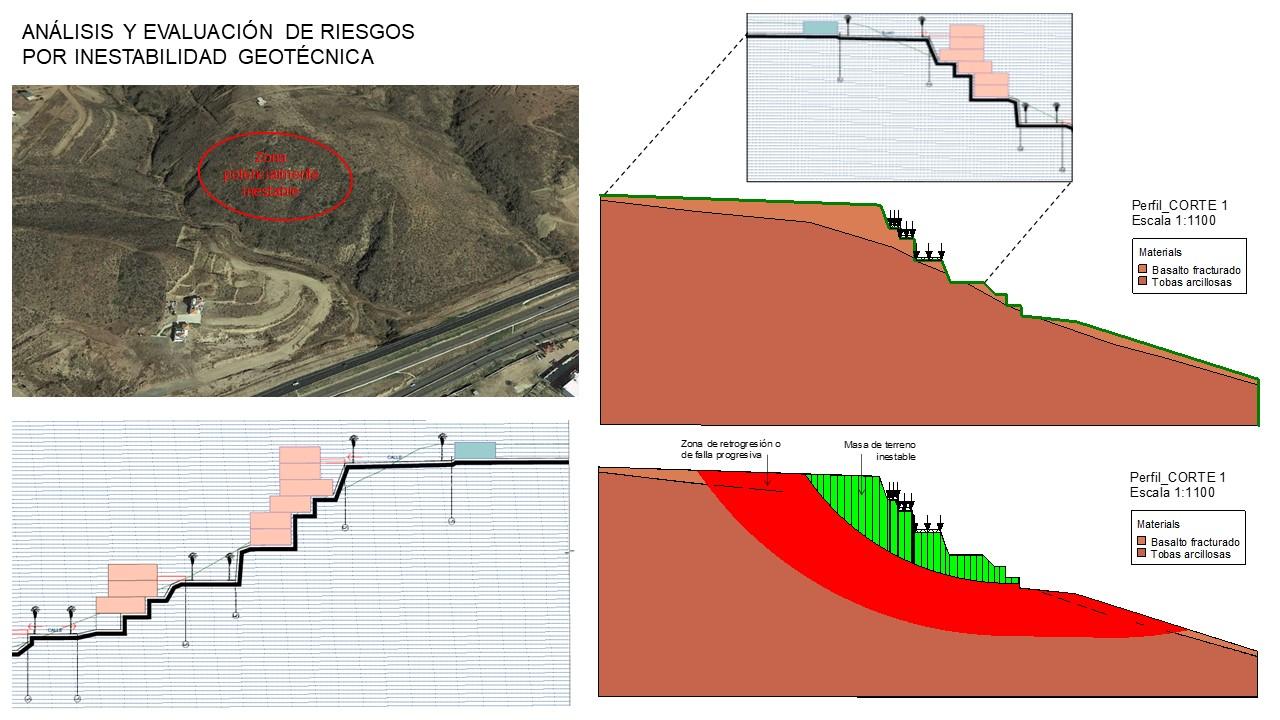 Proyecto_Estudios de factibilidad geotécnica_2