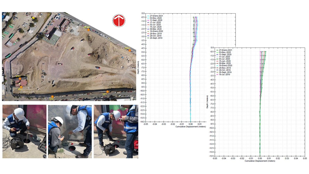 Proyecto_Instrumentación y monitoreo_2